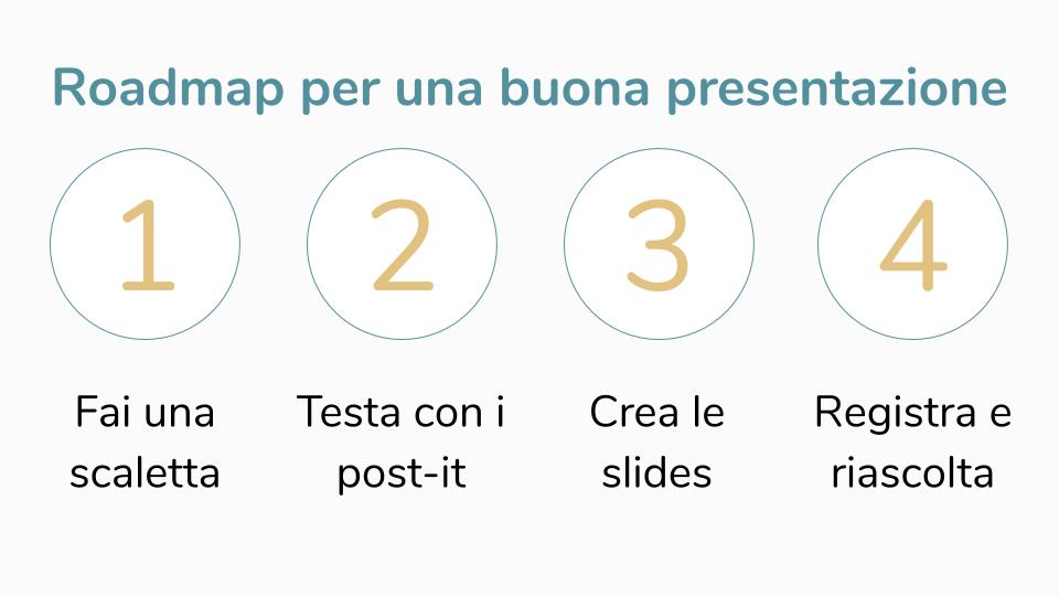 esempio slide per presentazione